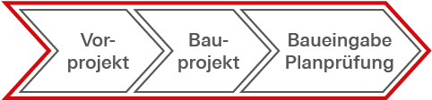 fabsolutions LB2 - SIA Phase 3 - Vorprojekt, Bauprojekt, Baueingabe, Planprüfung