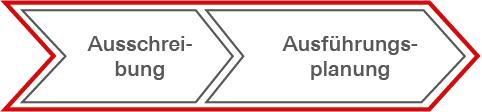fabsolutions LB2 - SIA Phase 4 - Ausschreibung, Ausführungsplanung