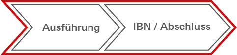 fabsolutions LB2 - SIA Phase 5 - Ausführung, IBN, Abschluss